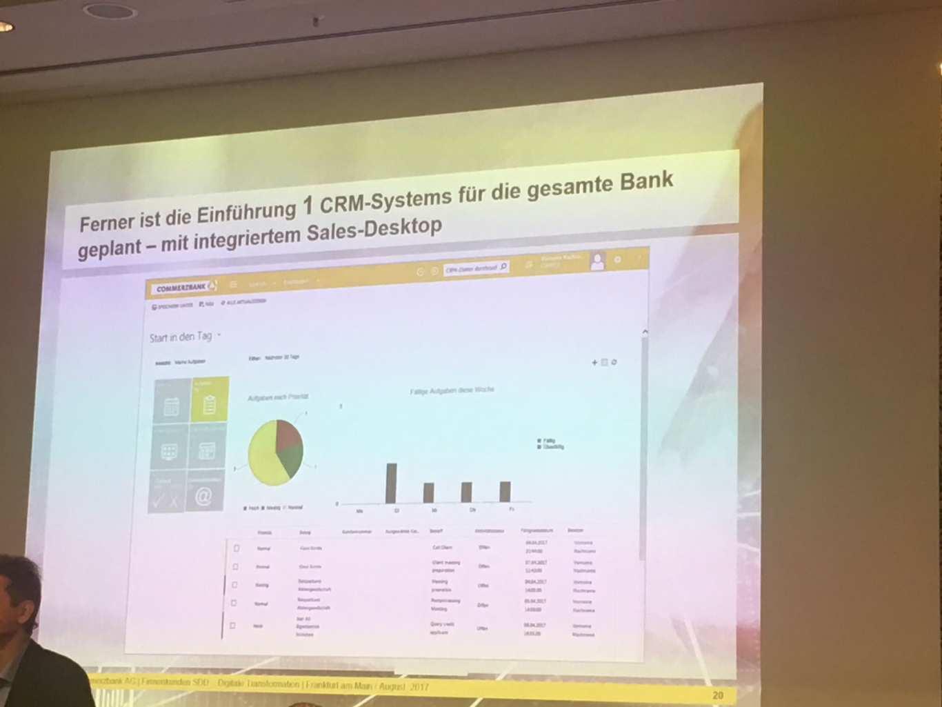 Adesso Forum Banken 24th August 2017